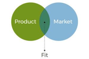 product market 1